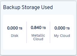 data stored metallic cloud backup storage used